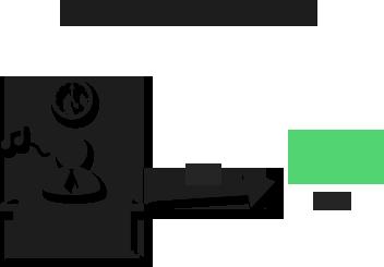 ゼンなら様々な加工でワンストップで工数削減もできます。